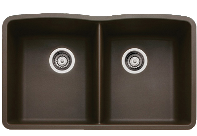 Equal Double Undermount Bowl